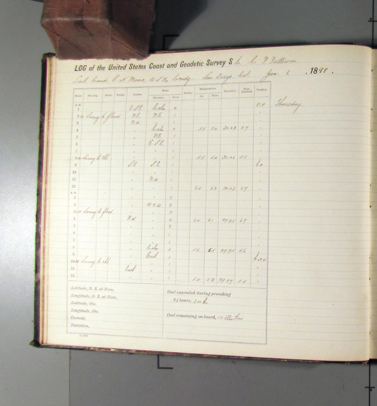 USC&GSS Carlile P  Patterson 1898-1899 Log Books