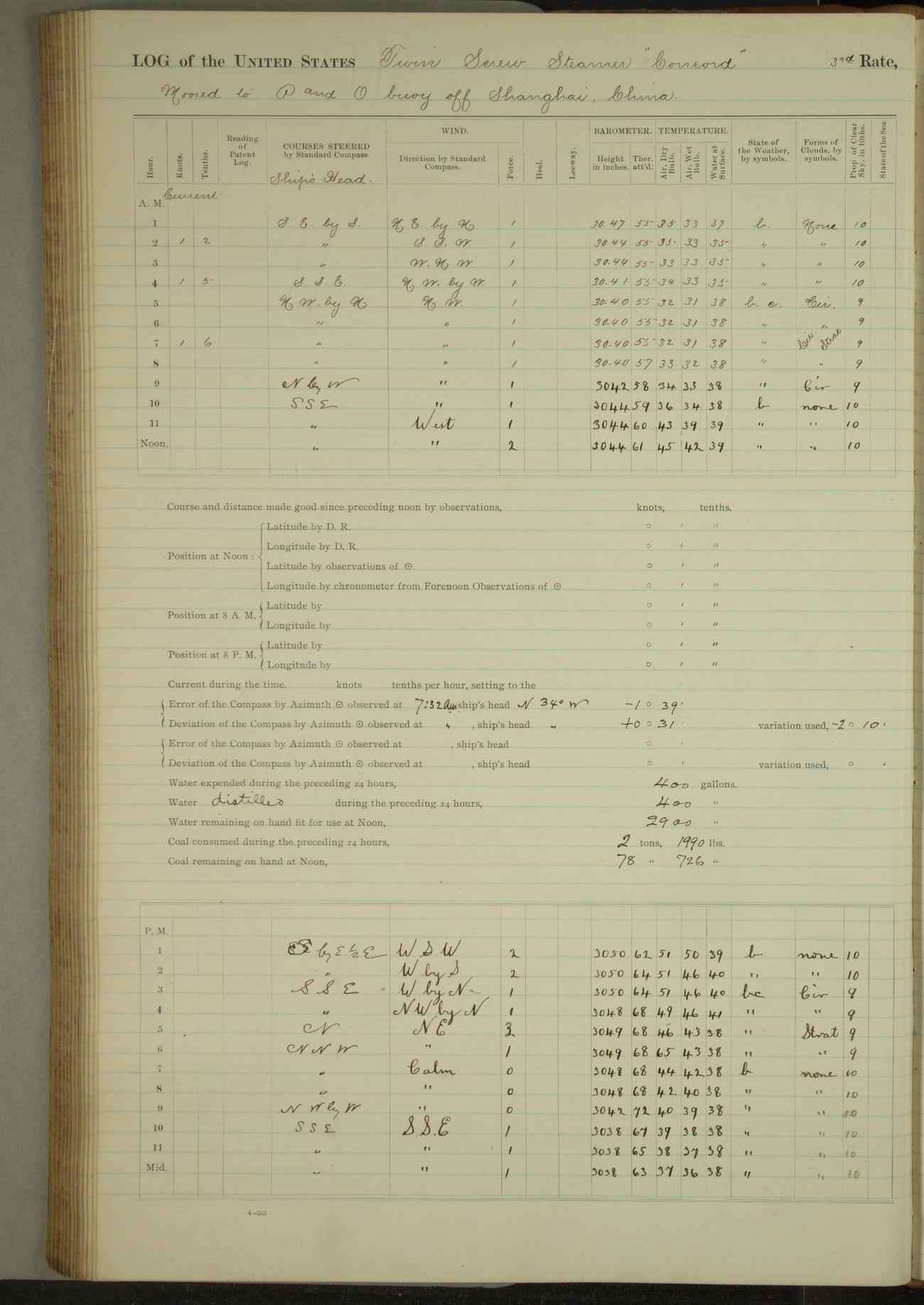 Uss Concord 1895 1896 Log Books